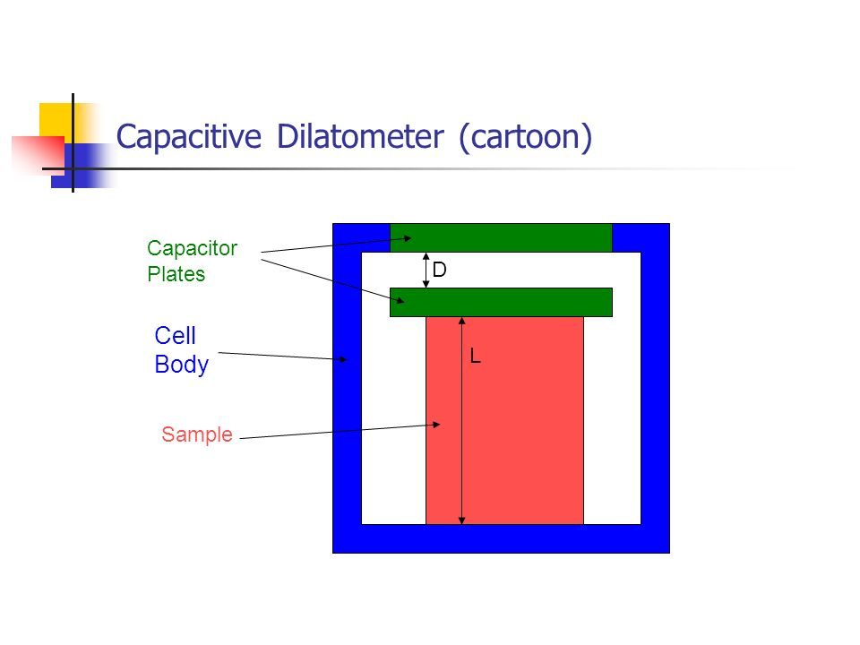 Capacitive Dilatometer (cartoon)