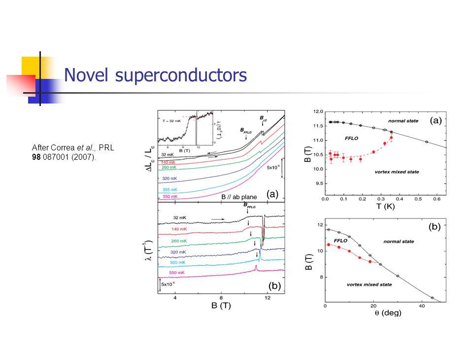Novel superconductors