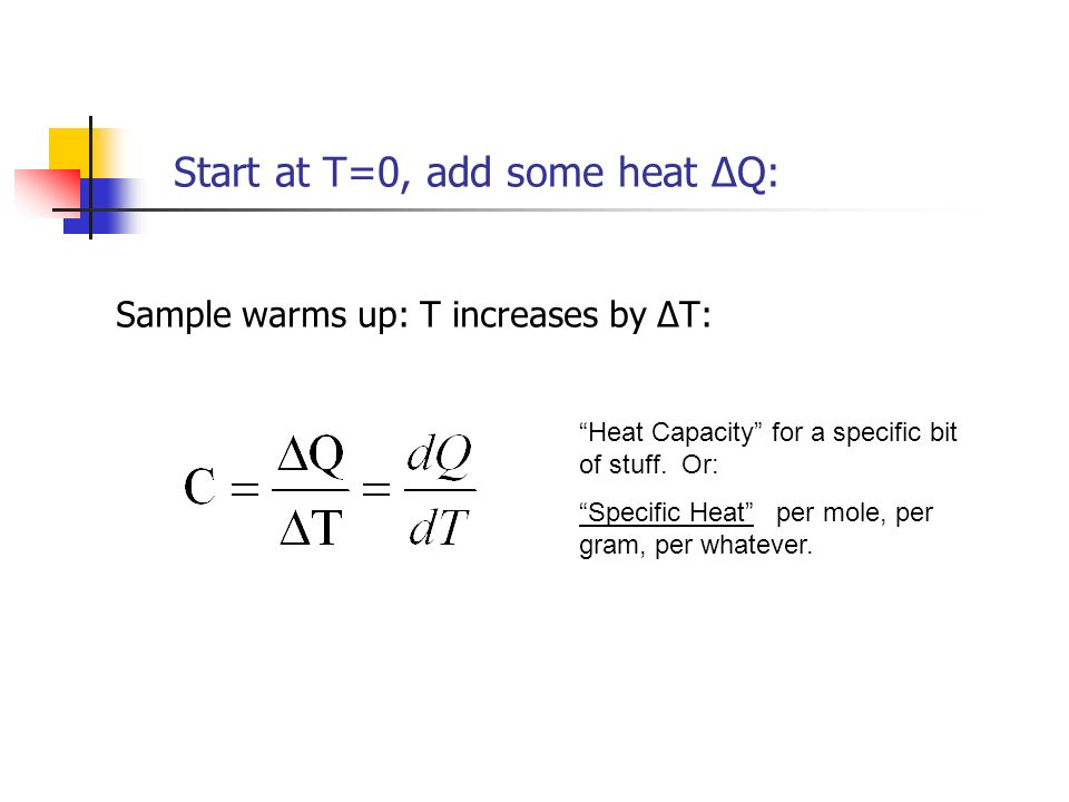 Start at T=0, add some heat ΔQ: