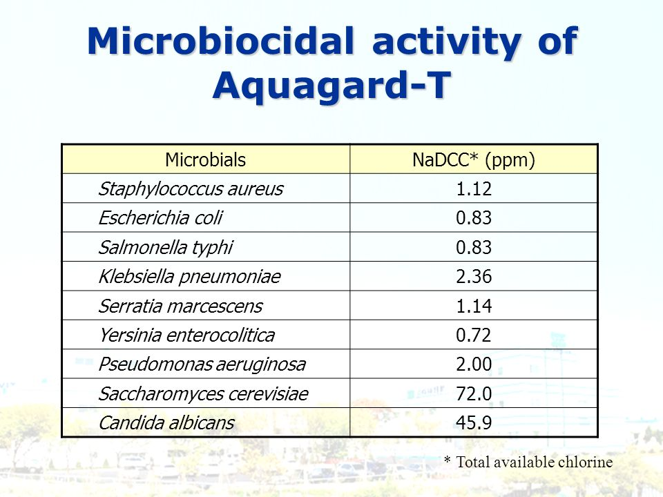 Microbiocidal activity of Aquagard-T