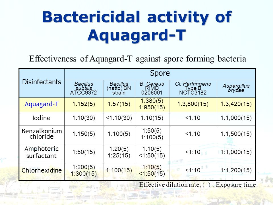 Bactericidal activity of Aquagard-T