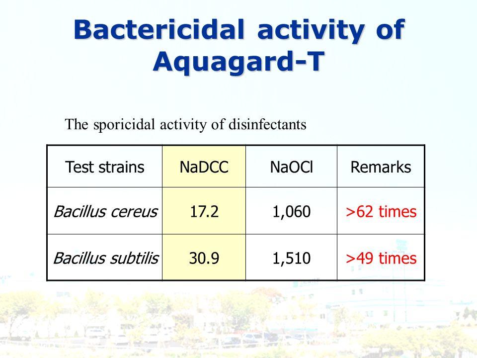 Bactericidal activity of Aquagard-T
