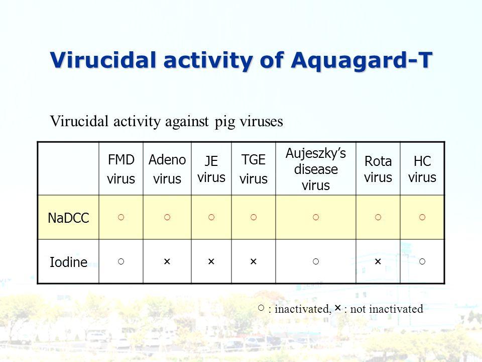 Virucidal activity of Aquagard-T