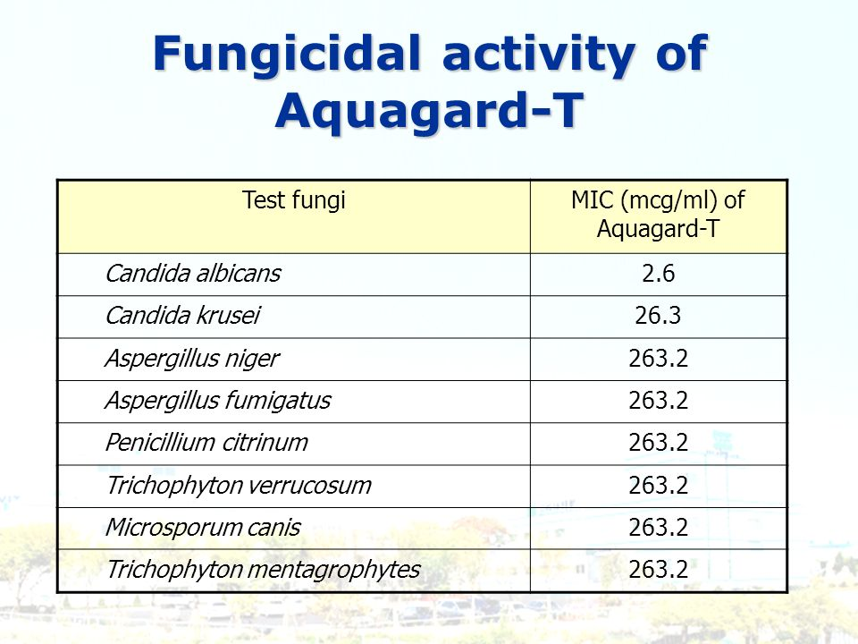 Fungicidal activity of Aquagard-T