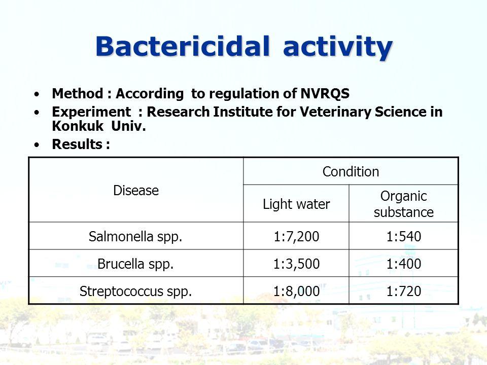 Bactericidal activity