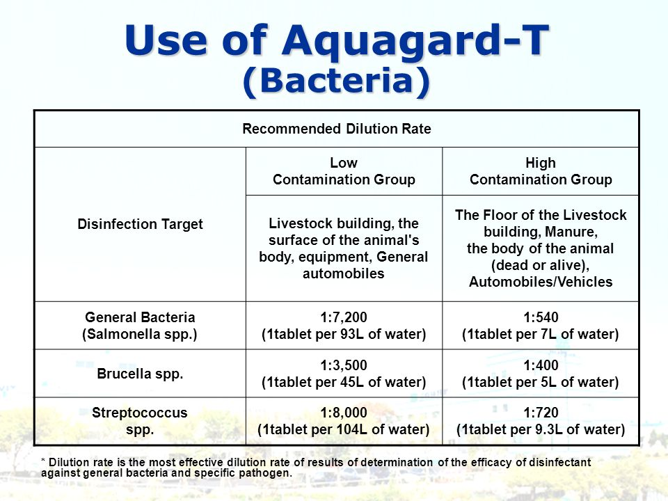 Use of Aquagard-T (Bacteria)