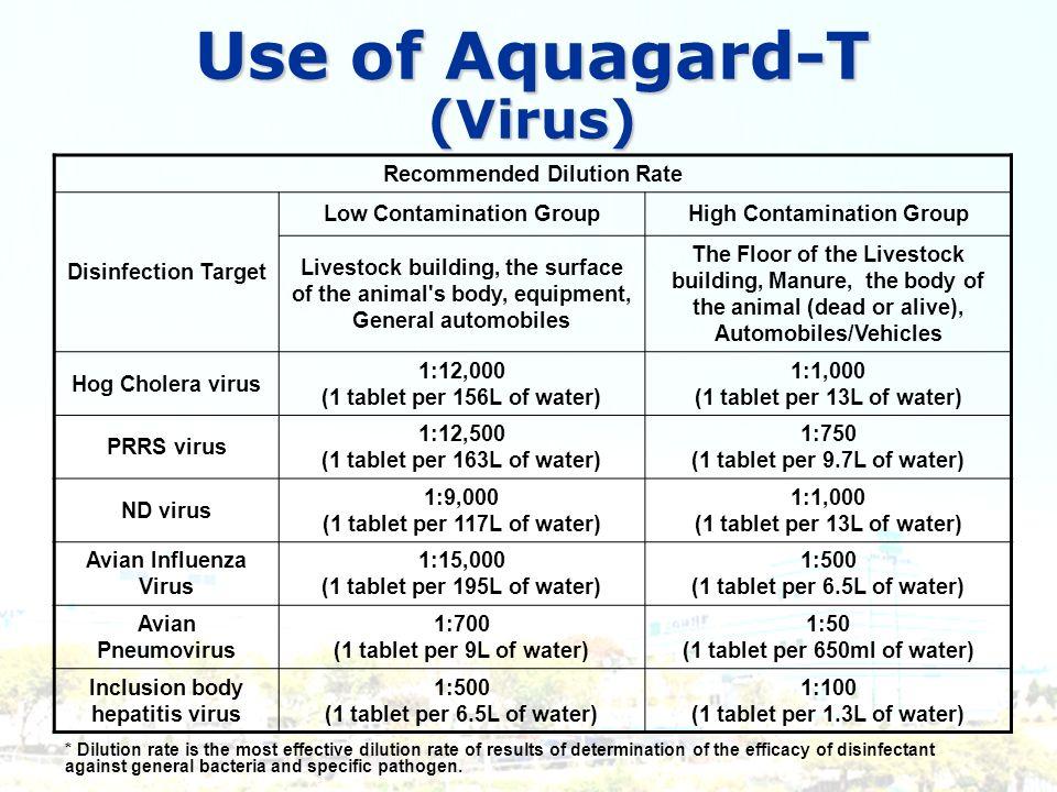 Use of Aquagard-T (Virus)