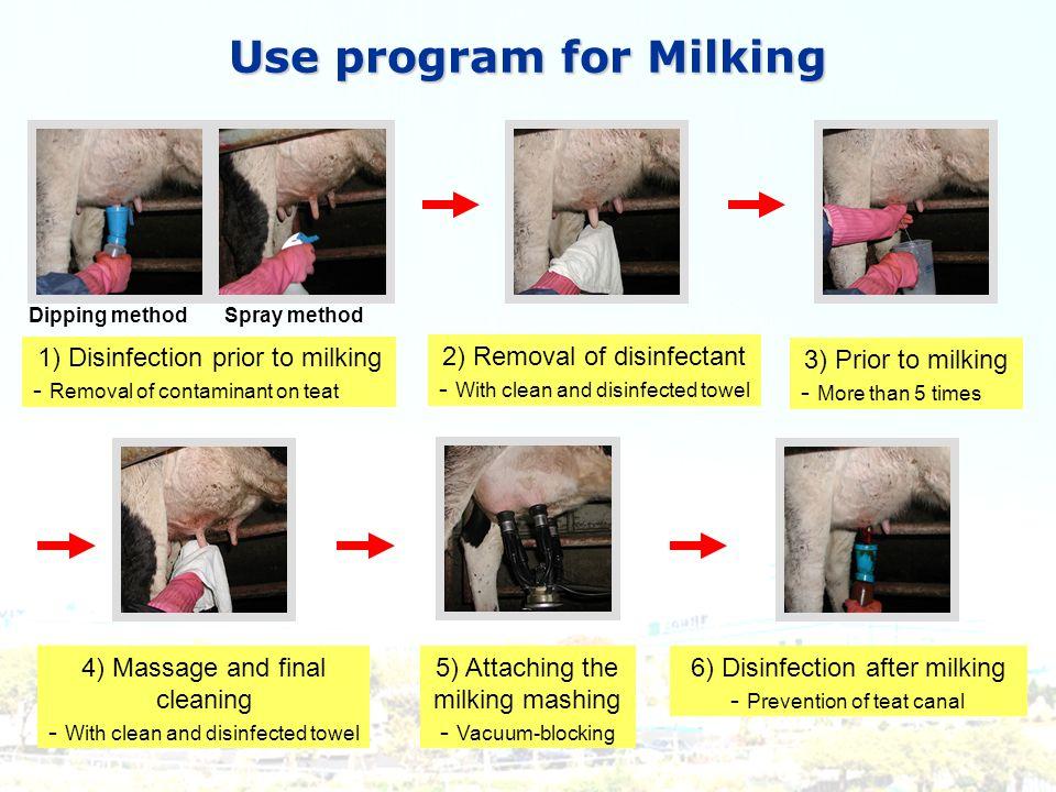 Use program for Milking