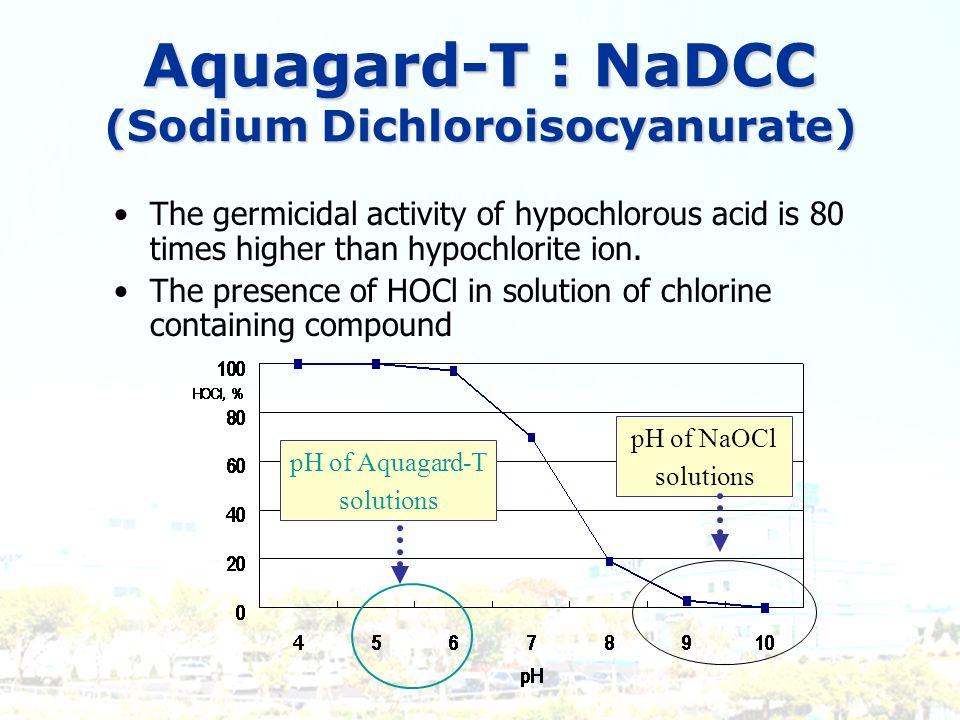 Aquagard-T : NaDCC (Sodium Dichloroisocyanurate)