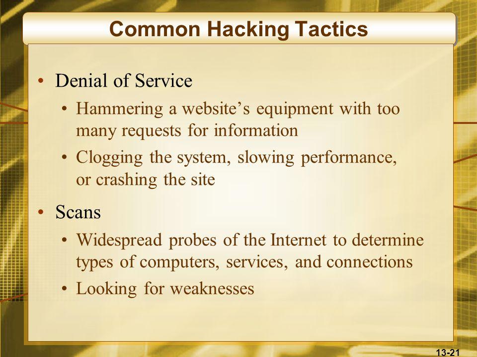 Common Hacking Tactics