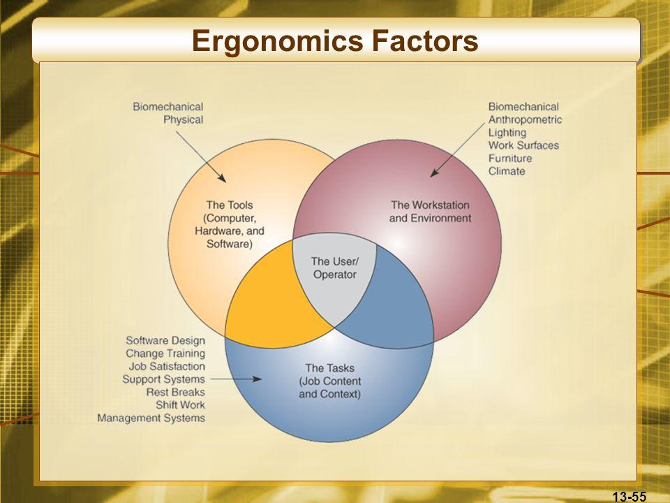 Ergonomics Factors
