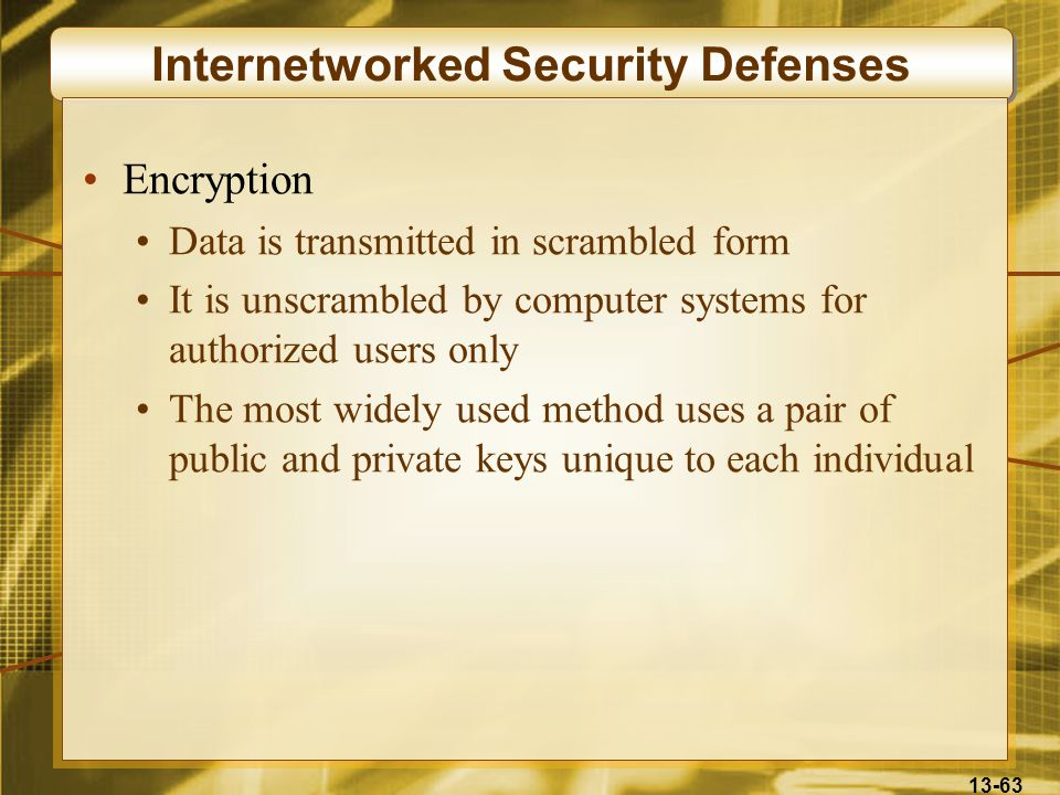 Internetworked Security Defenses