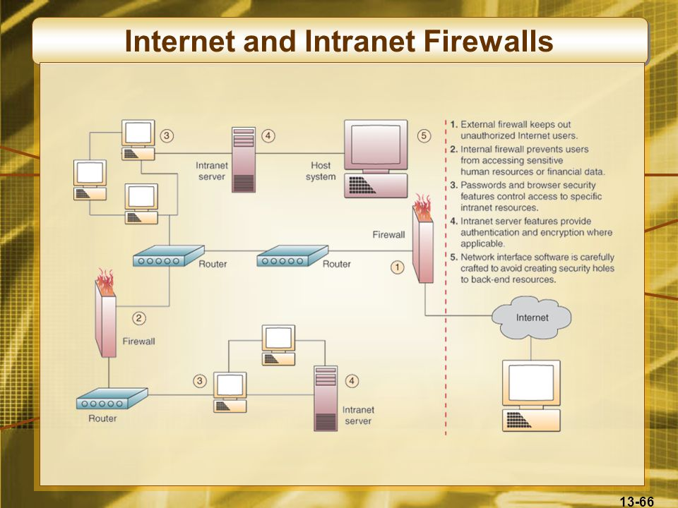 Internet and Intranet Firewalls