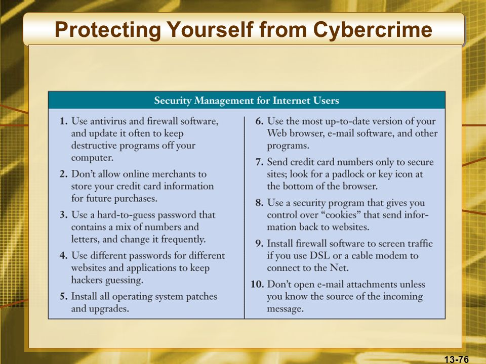 Protecting Yourself from Cybercrime