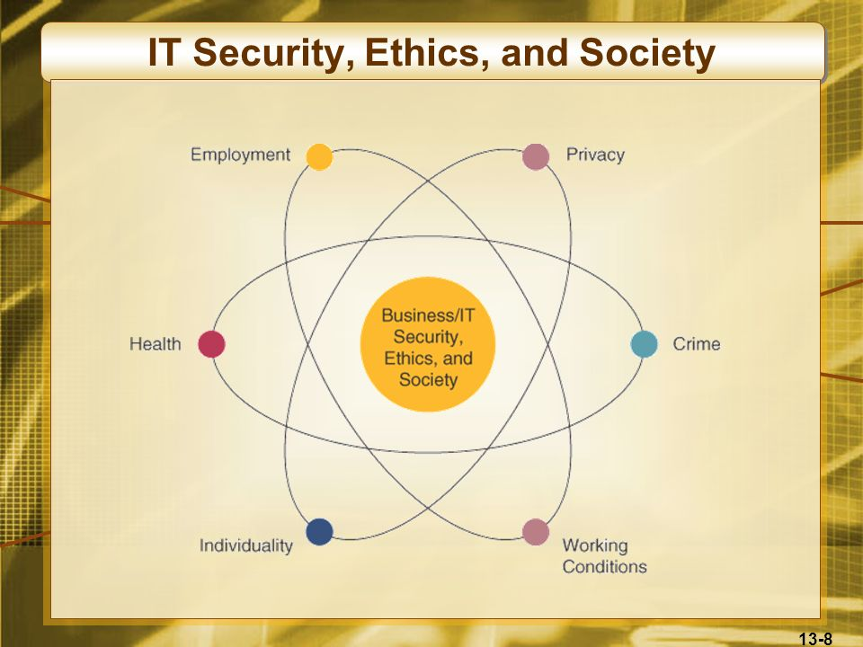 IT Security, Ethics, and Society