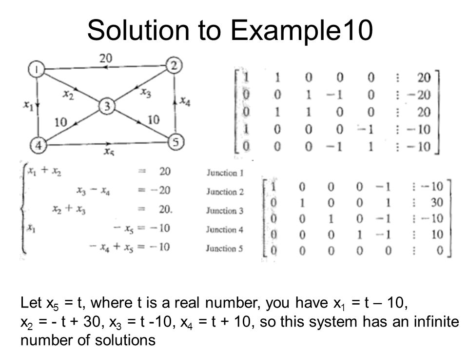 Solution to Example10 Let x5 = t, where t is a real number, you have x1 = t – 10,