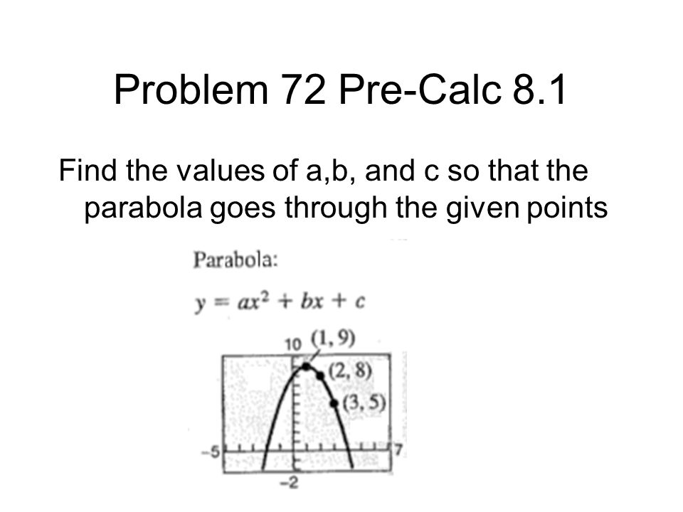 Problem 72 Pre-Calc 8.1 Find the values of a,b, and c so that the parabola goes through the given points.