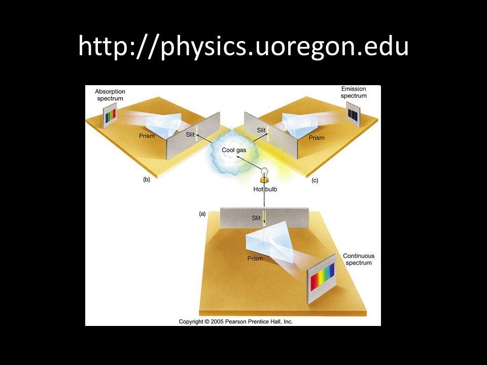 http://physics.uoregon.edu