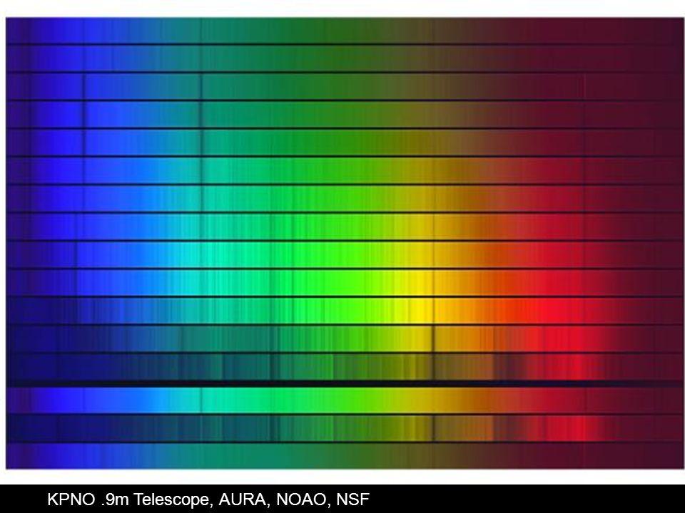 OBAFGKM Spectra KPNO .9m Telescope, AURA, NOAO, NSF