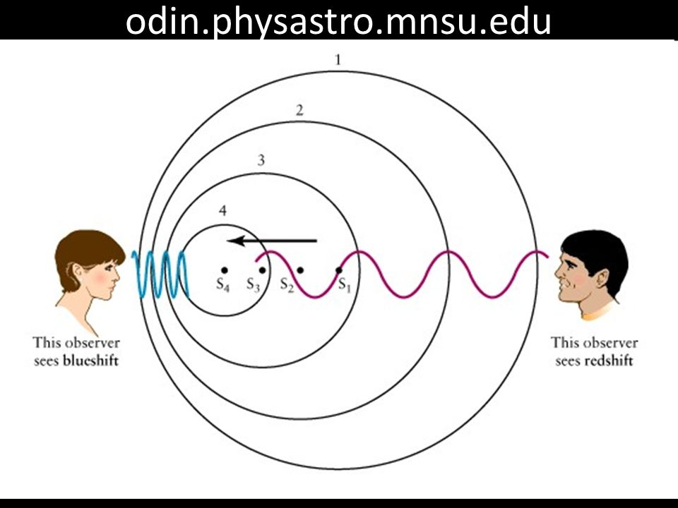 odin.physastro.mnsu.edu