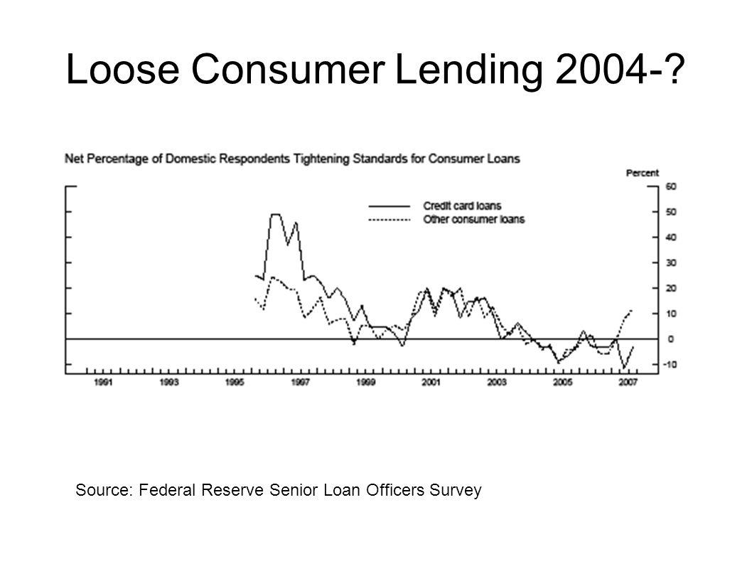 Loose Consumer Lending 2004-