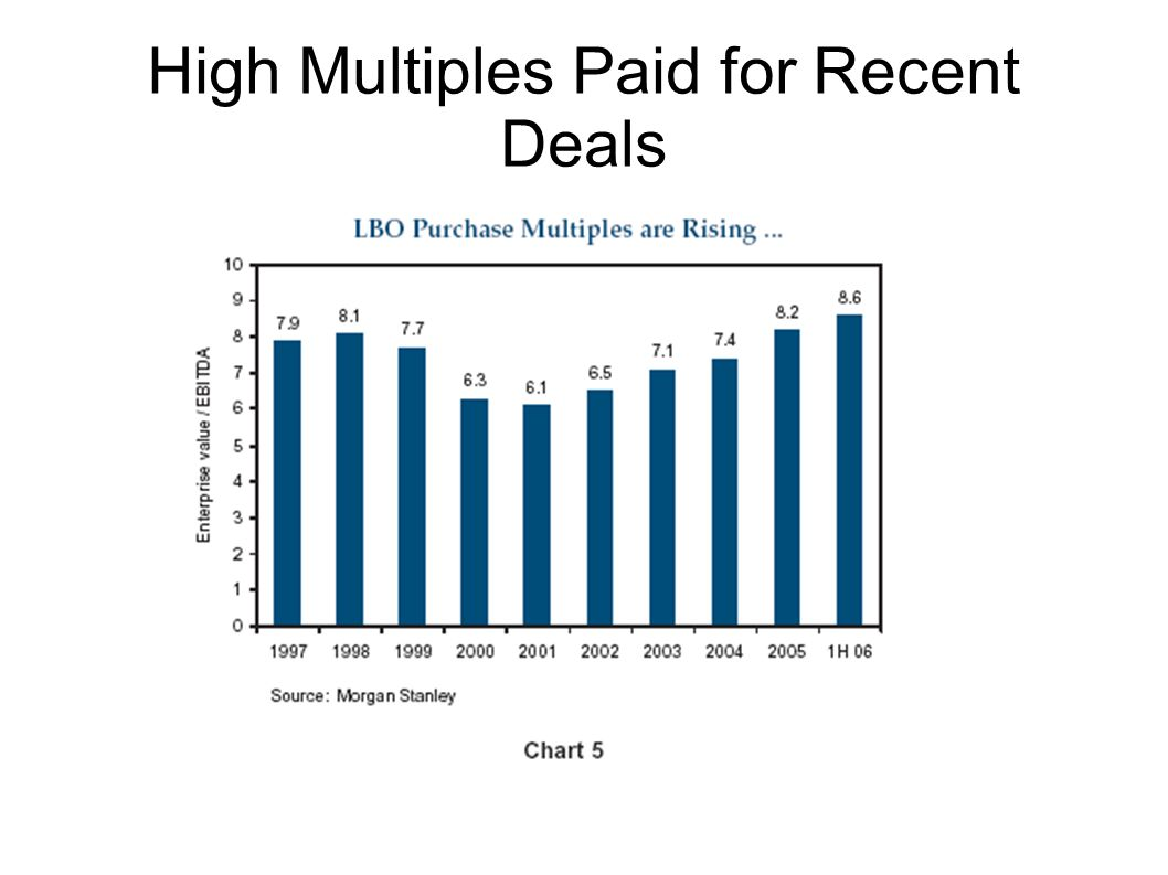 High Multiples Paid for Recent Deals
