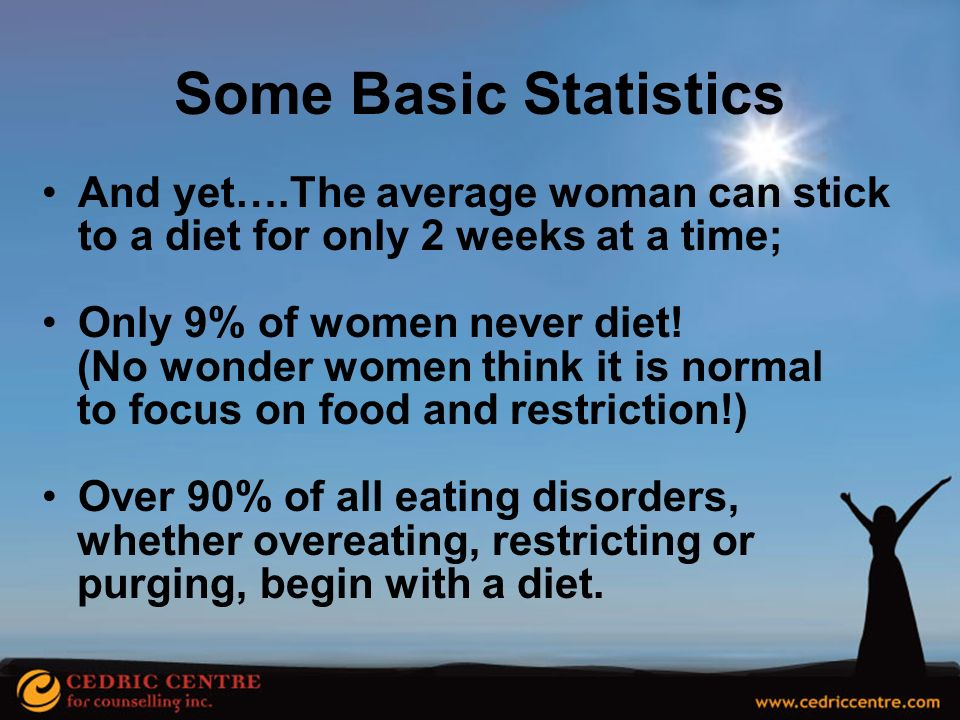 Some Basic Statistics And yet….The average woman can stick to a diet for only 2 weeks at a time; Only 9% of women never diet!