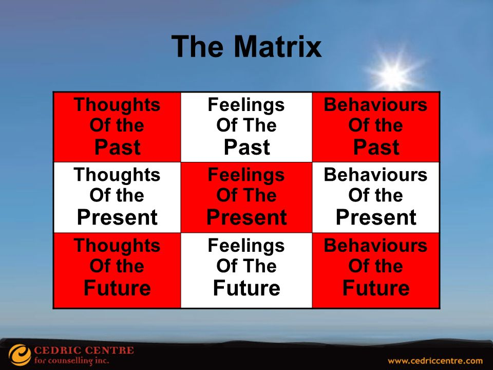 The Matrix Past Present Future Thoughts Of the Feelings Of The