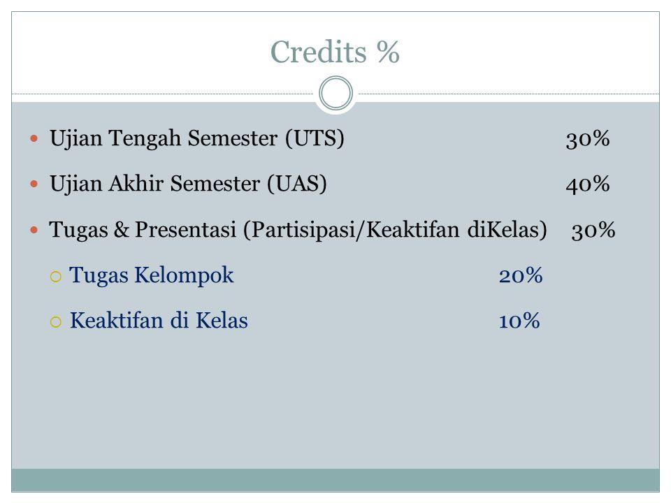 Credits % Ujian Tengah Semester (UTS) 30%