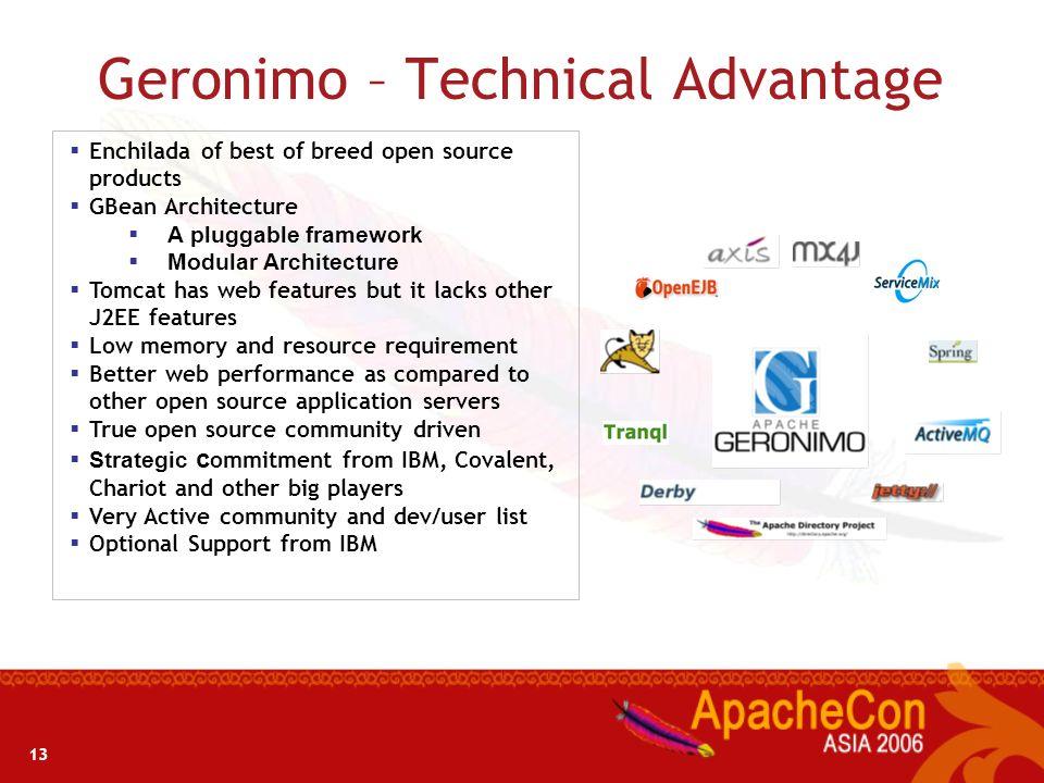 Geronimo – Technical Advantage