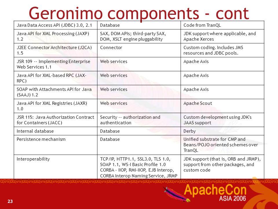 Geronimo components - cont