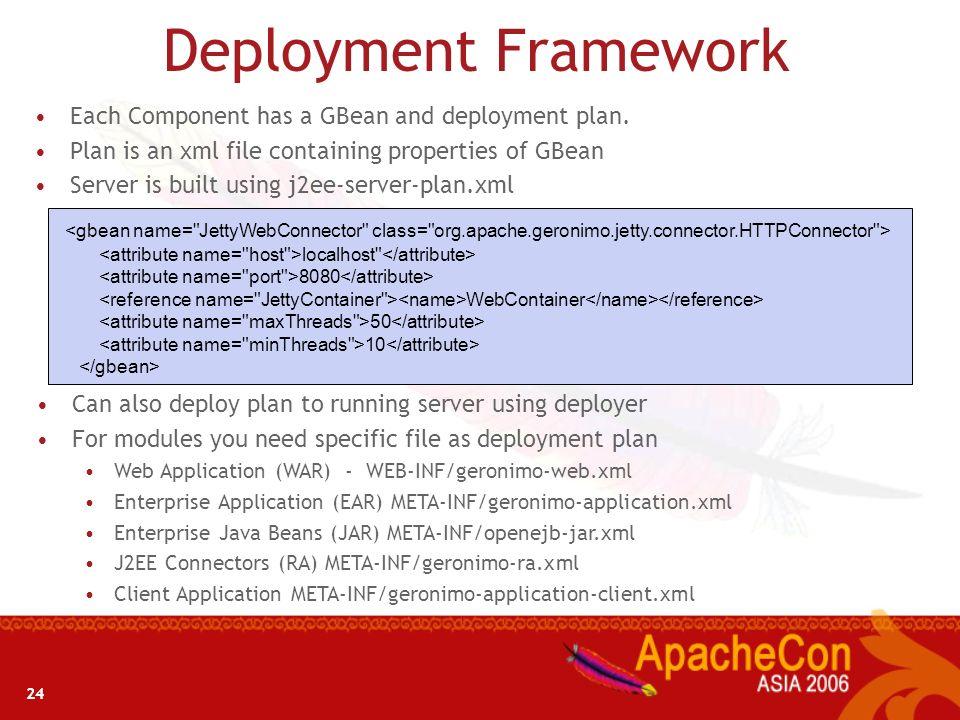 Deployment Framework Each Component has a GBean and deployment plan.