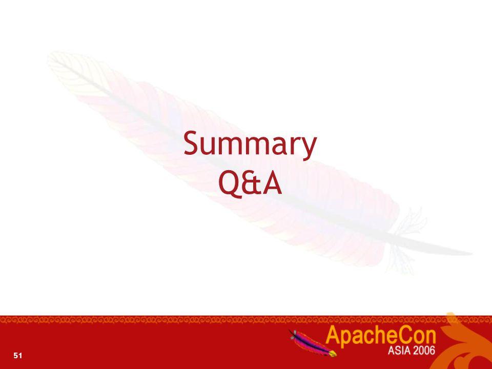 Summary Q&A