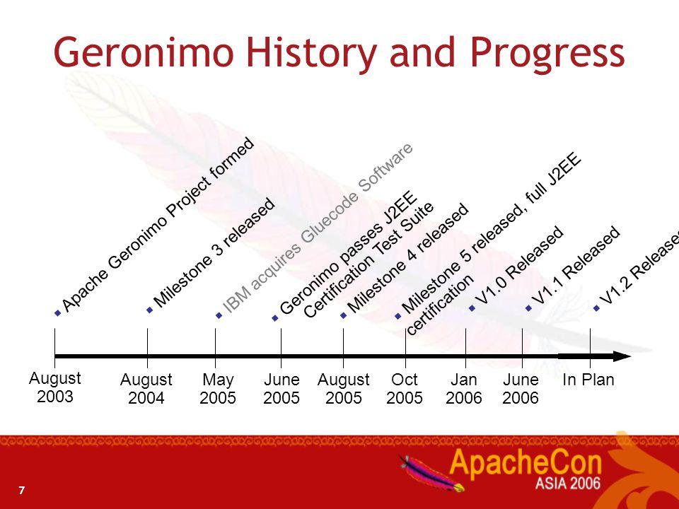 Geronimo History and Progress