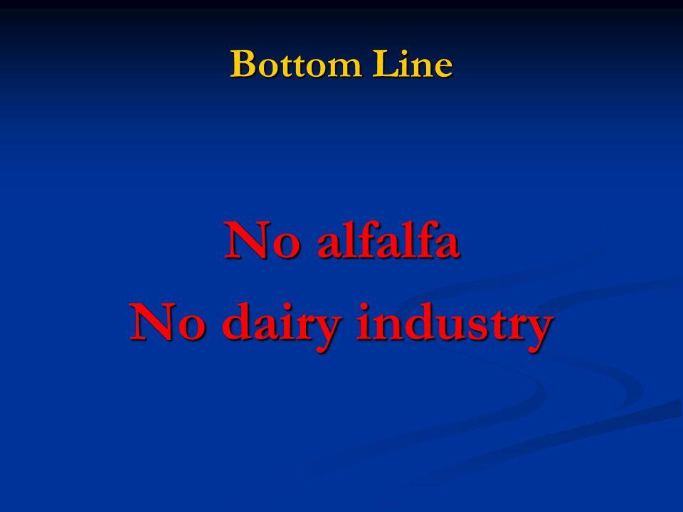 No alfalfa No dairy industry