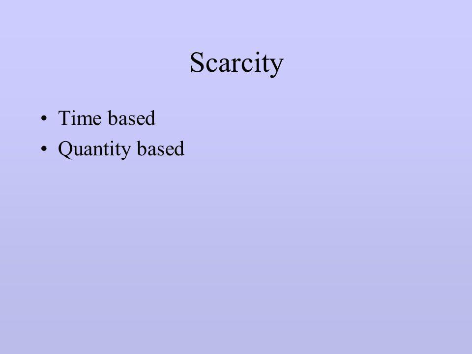 Scarcity Time based Quantity based