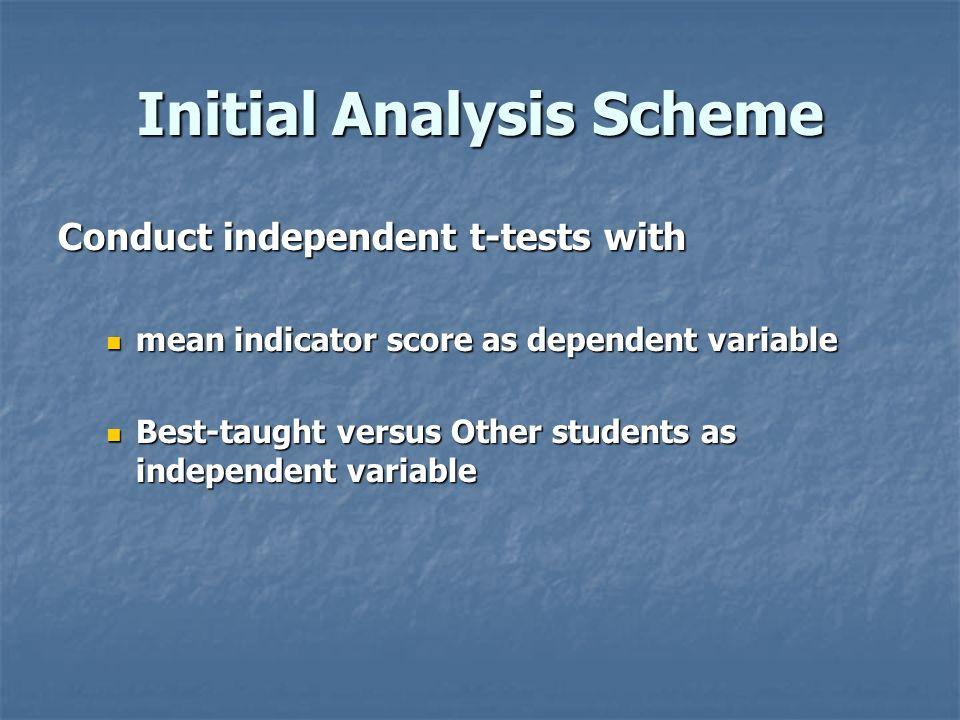 Initial Analysis Scheme