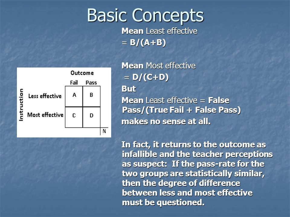 Basic Concepts Mean Least effective = B/(A+B) Mean Most effective