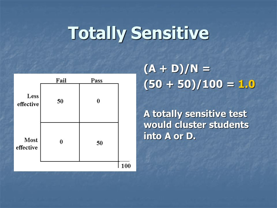 Totally Sensitive (A + D)/N = (50 + 50)/100 = 1.0