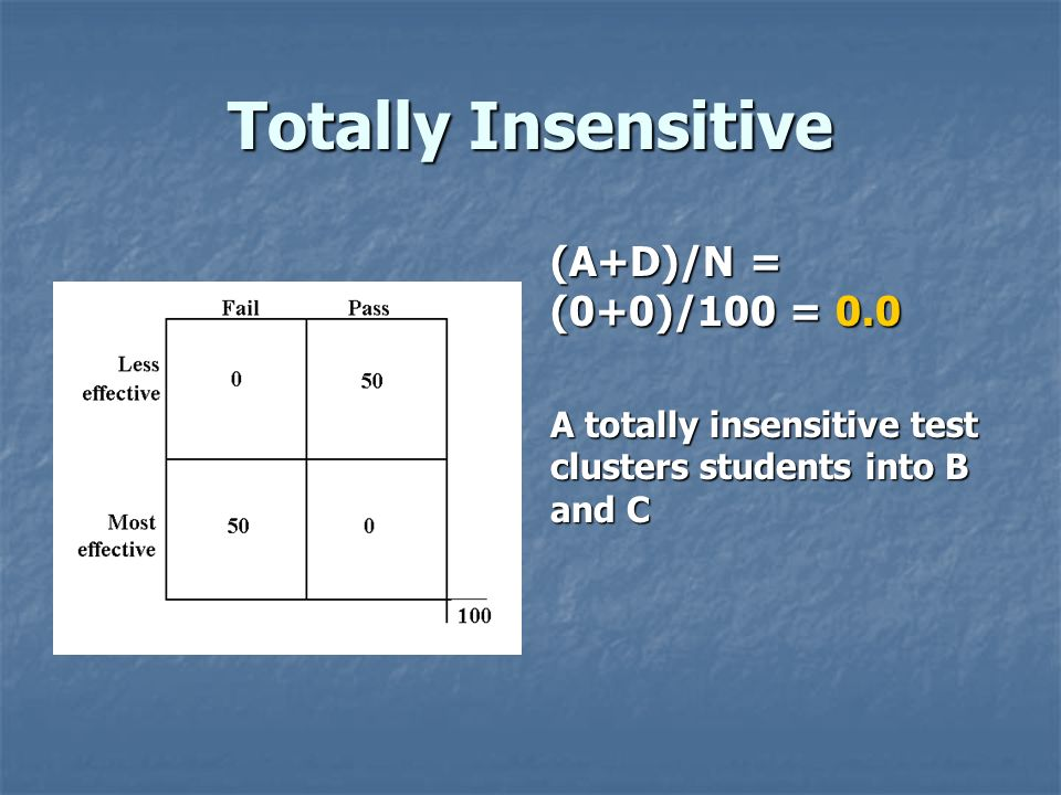 Totally Insensitive (A+D)/N = (0+0)/100 = 0.0