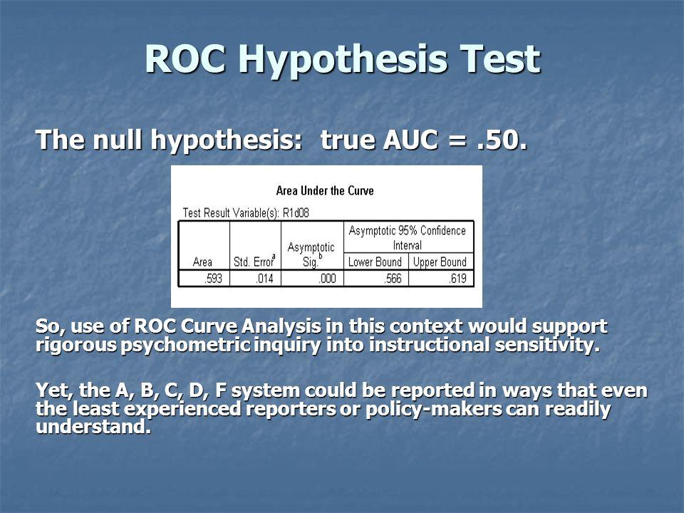 ROC Hypothesis Test The null hypothesis: true AUC = .50.