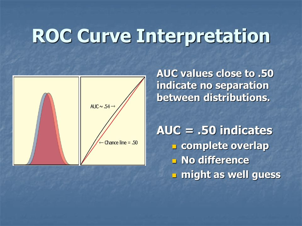 ROC Curve Interpretation