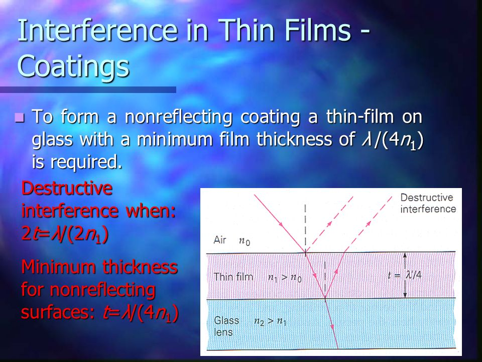 Interference in Thin Films - Coatings