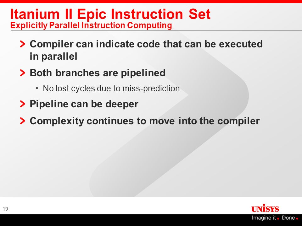 Itanium II Epic Instruction Set Explicitly Parallel Instruction Computing
