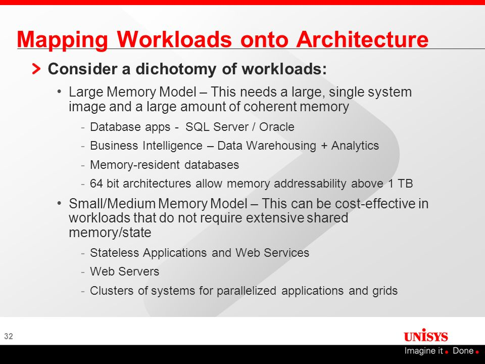 Mapping Workloads onto Architecture
