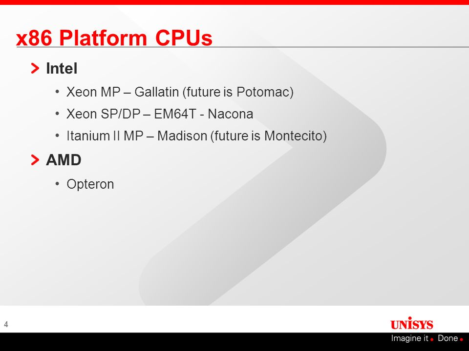 x86 Platform CPUs Intel AMD Xeon MP – Gallatin (future is Potomac)