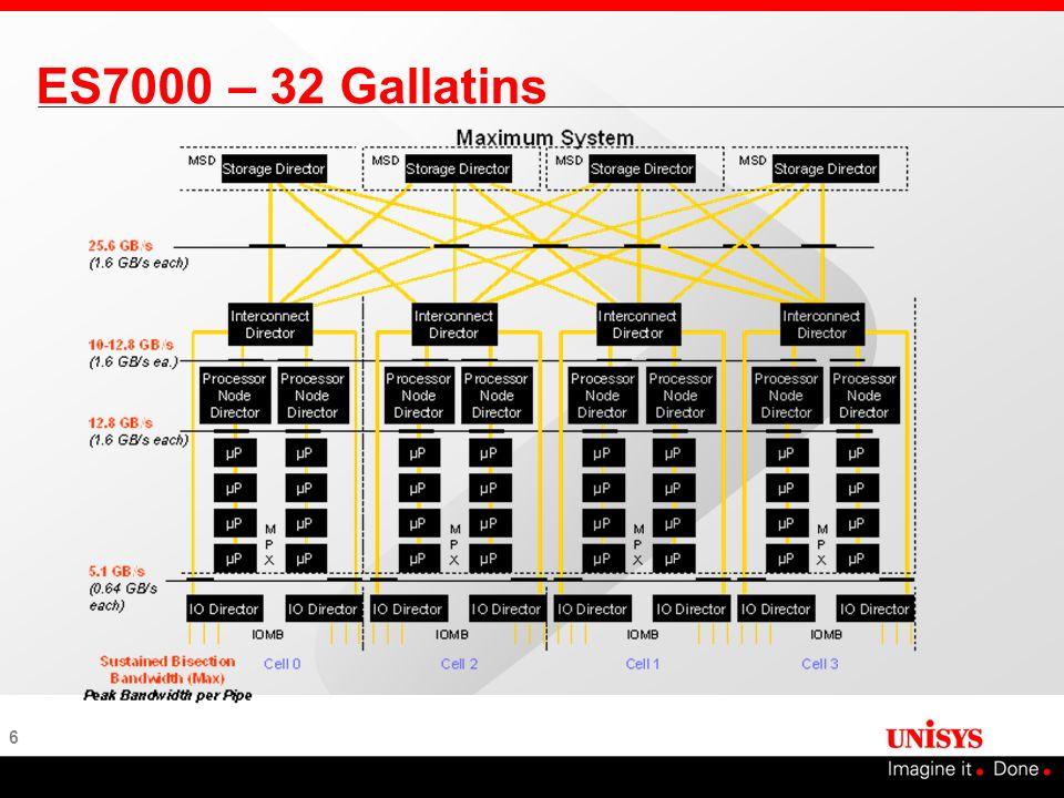 ES7000 – 32 Gallatins