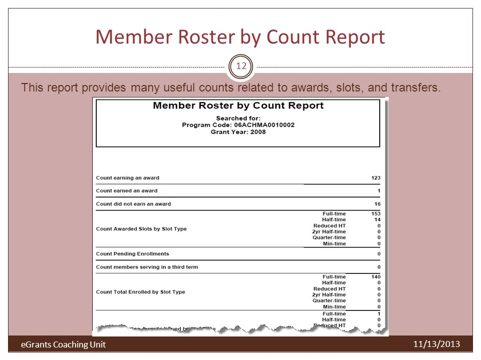 Member Roster by Count Report
