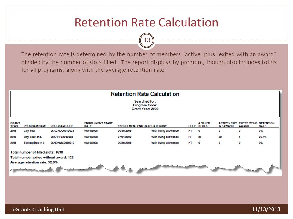 Retention Rate Calculation