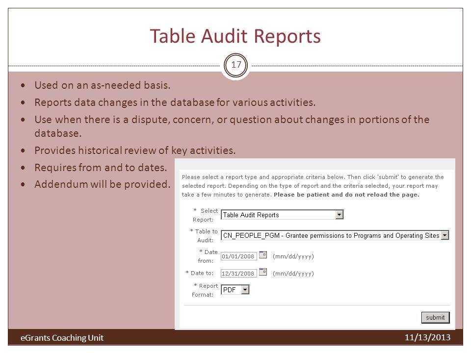 Table Audit Reports Used on an as-needed basis.